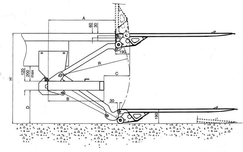 Hidrolik Liftler